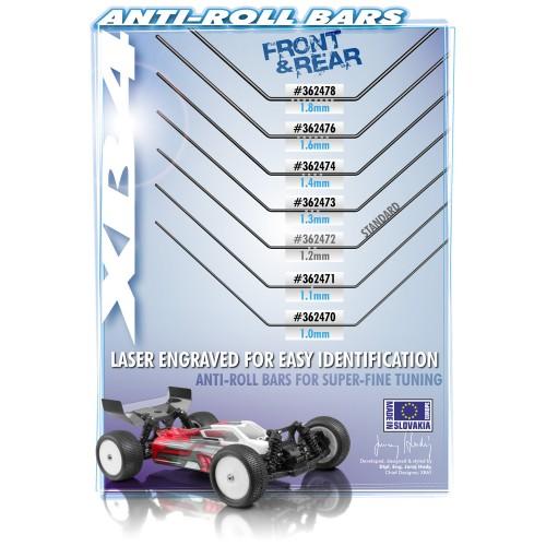 Xray XB8 - 2020 - Fx Combo K301 1:8 Racing Nitro Buggy KIT